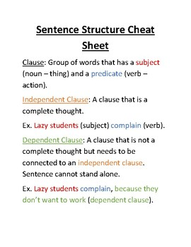 Sentence Structure Cheat Sheet