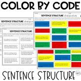 Sentence Structure: Color by Code: Simple, Compound, Compl
