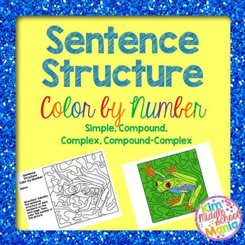 Sentence Structure Types of Sentences Color by Number End of the Year Activity