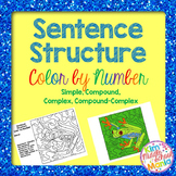 Sentence Structure Types of Sentences Color by Number End
