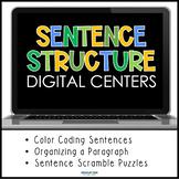 Sentence Structure Digital Literacy Centers for Google Sli