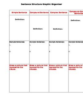 Sentence Structure Graphic Organizer