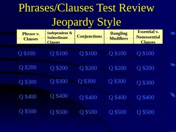 Sentence Structure Jeopardy Review Game