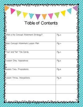 Sentence Structure Part 2--  A Concept Attainment Mini Bundle