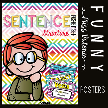 Sentence Structure Posters