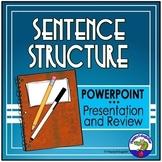 Sentence Structure Flip Book PowerPoint