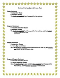 Sentence Structure Quick Reference Sheet