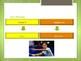 Sentence Structure - Simple, Compound, Complex, Compound-Complex