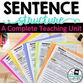 Sentence Structure: Simple, Compound, Complex, and Compound-Complex Sentences