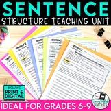 Sentence Structure: Simple, Compound, Complex, and Compoun