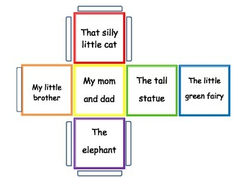 Sentence Structure Subject Predicate Activity