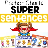 Sentence Writing Posters, Anchor Charts and Mini Book