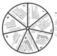 Sentence Structure and Variety Spinner