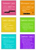 Sentence Structures Slides
