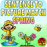 Sentence To Picture Match Literacy Center Spring Reading C