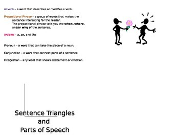 Sentence Triangle Handout