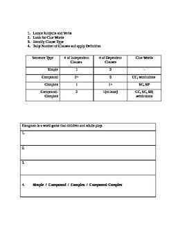 Sentence Type Identification - Method, Practice, Assessment