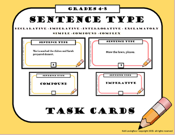 Sentence Type Task Cards (2 Sets)