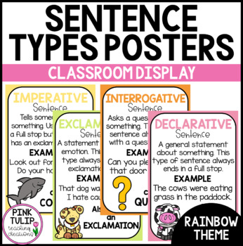 Sentence Types Classroom Poster Display