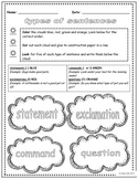 Sentence Types Color-Coded Graphic Organizer