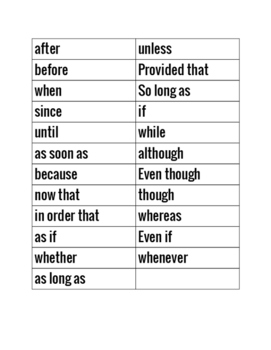 Sentence Types Creation