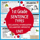Sentence Types Unit – Sentence Types Activities + Types of Sentence Worksheets