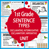 Sentence Types Activities – Complete 1st Grade Grammar Unit & Color Posters