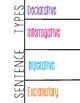 Sentence Types Flip Book