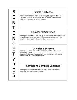Sentence Types Flipbook for Interactive Notebook