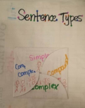 Sentence Types Foldable, Quiz, and More! {Simple, Compound, Complex}