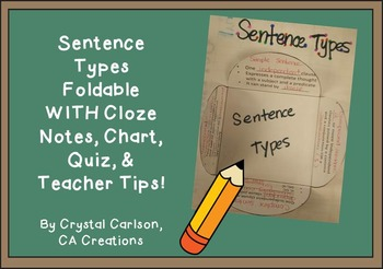 Sentence Types Foldable, Quiz, and More! {Simple, Compound