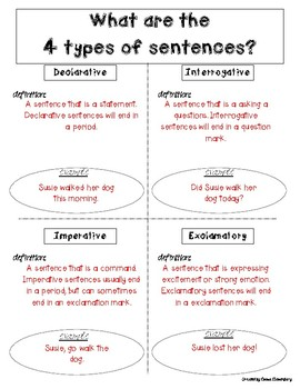 Sentence Types Package