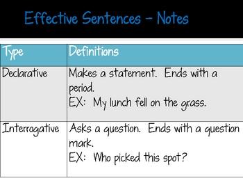 Sentence Types PowerPoint