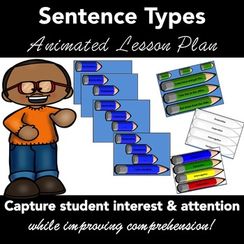 Sentence Types (. . ! ?)  COMPLETE LESSON PLAN. EVERYTHING YOU NEED