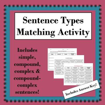 Sentence Types Practice- Spring Themed Matching Activity