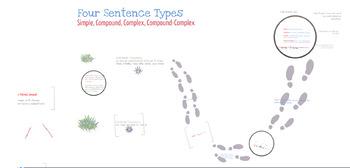 Sentence Types Prezi