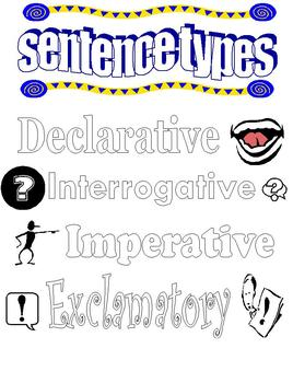Sentence Types & Punctuation Packet; Differentiated Middle School Special Ed