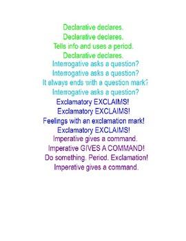 Sentence Types Song (Declarative, Imperative, Interrogative, Exclamatory