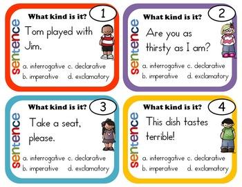 Four Types of Sentences: Declarative, Interrogative, Imperative, Exclamatory