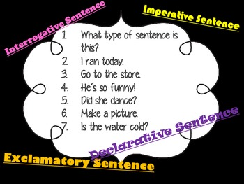 Sentence Types: declarative, interrogative, exclamatory, and imperative