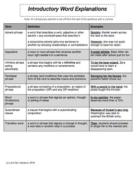 Sentence Structure and Variety for Interactive Notebooks