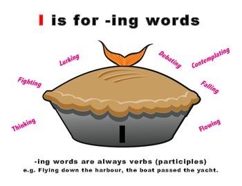 Sentence Variety - A CARP PIE - Sentence Starters