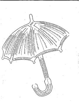 Sentence Vs. Fragment Umbrella
