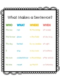 Sentence Writing Anchor Chart