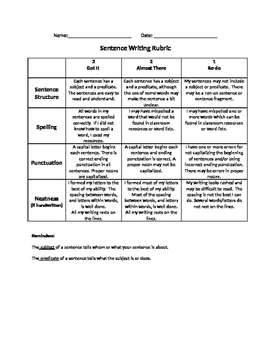Rubric for Writing Complete Sentences