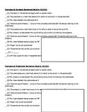 Transforming Writing- Sentence writing rubrics