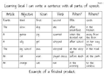 Sentence Writing Unit