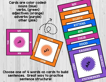 Sentence and Story Building Cards