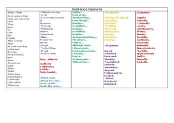 Sentence openers mat [UK]