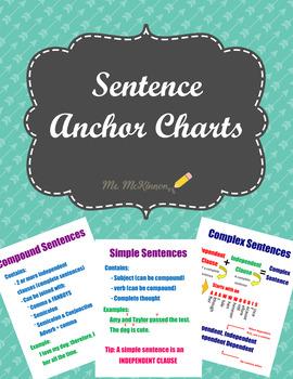 Sentences Anchor Charts
